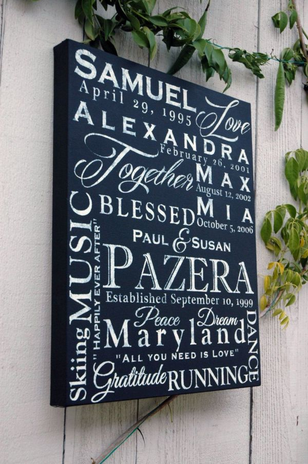 Personalized 16x20 Family Word Collage Canvas