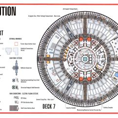Uss Constitution Diagram Thermostat Wiring For Heat Pump The Gallery Gt Deck Plans