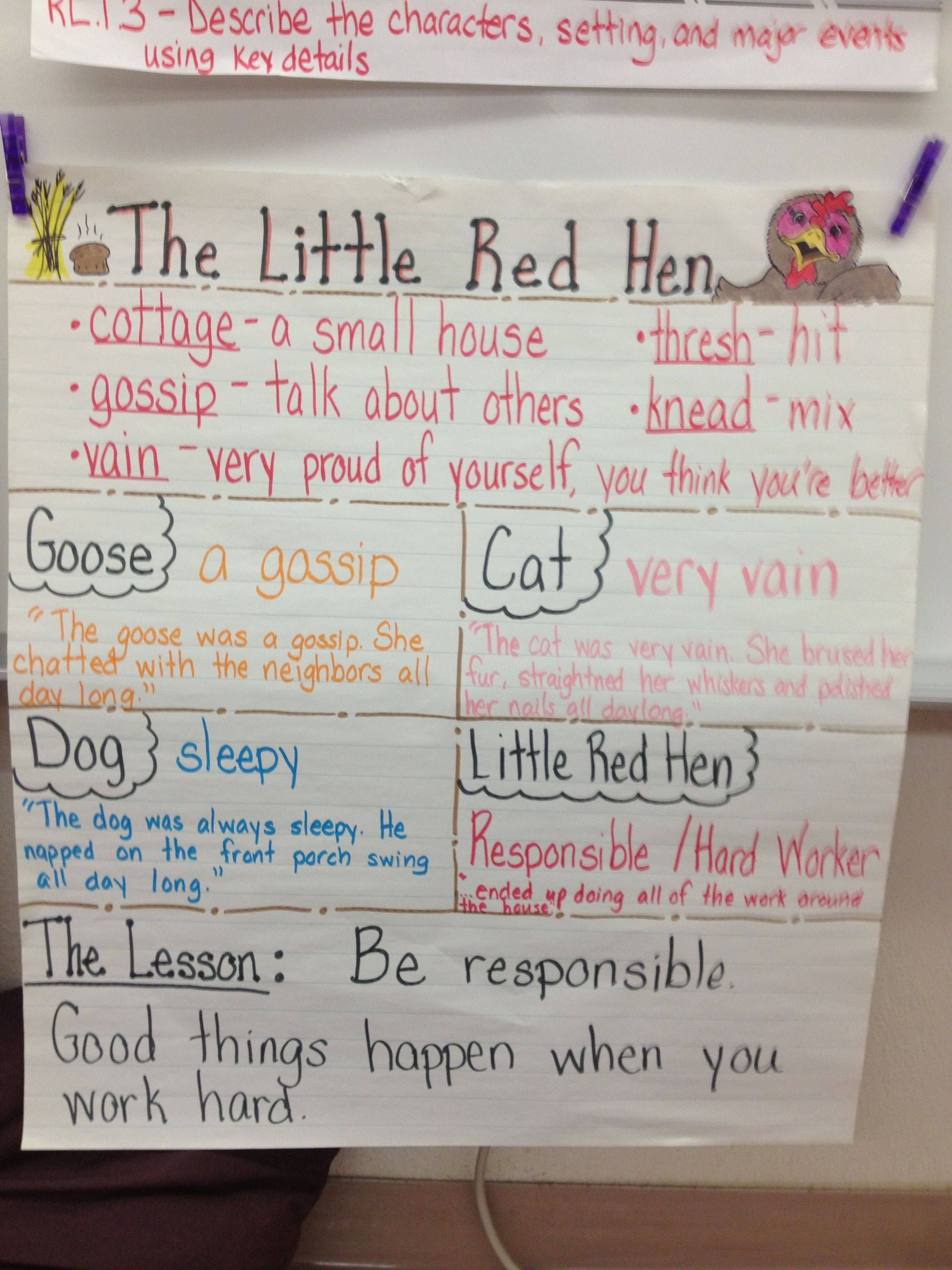 The Little Red Hen Rl 1 2