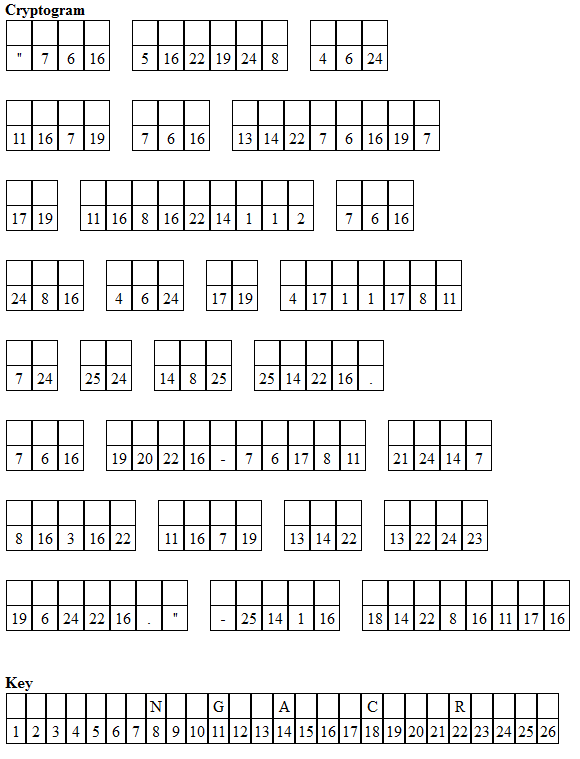 photo about Free Printable Cryptograms With Answers titled Straightforward Cryptogram Phrase Puzzles Leisure and game