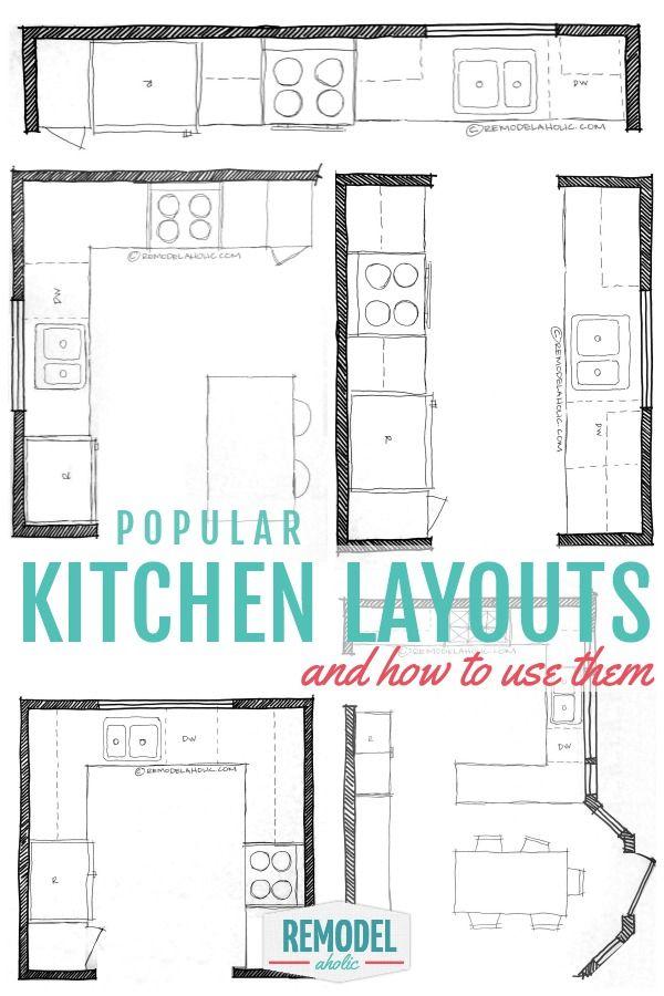 Galley Kitchen Layout Plans