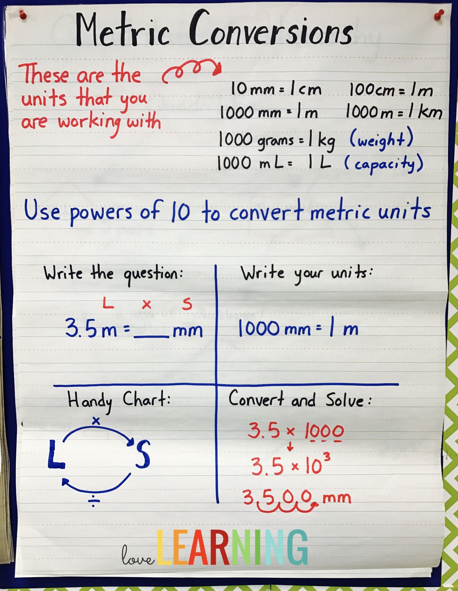 Converting Metric Length And Weight Anchor Chart