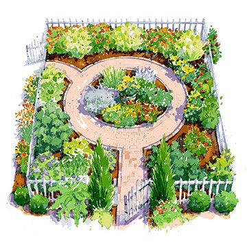 Colonial Style Cottage Garden Gardens Circles And Watercolour