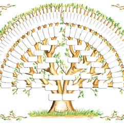 Family Tree Diagram Template Platinum Air Suspension Wiring 5 Generation Gallery