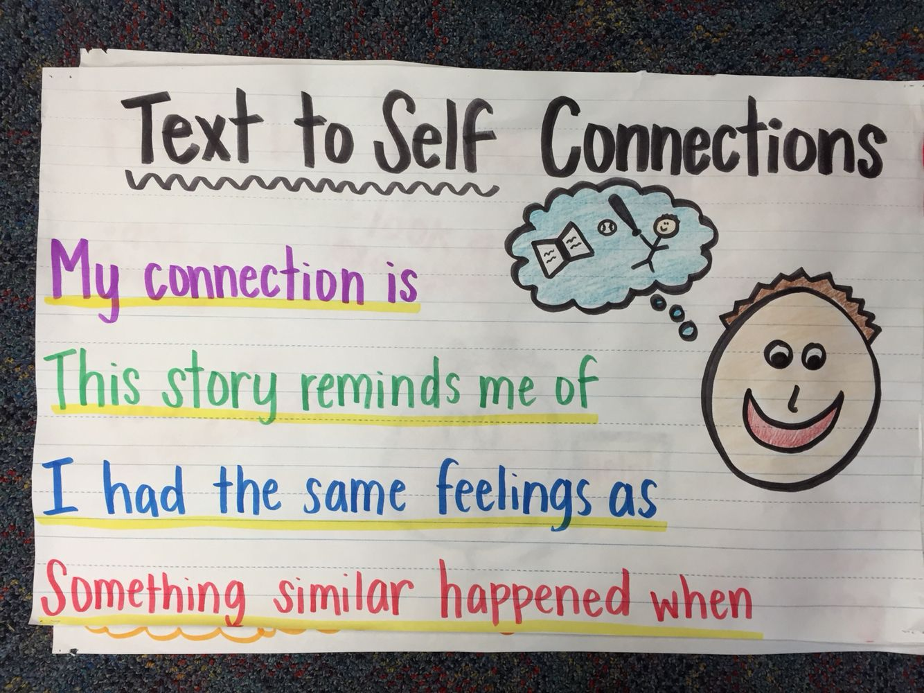 Text To Self Connections Anchor Chart
