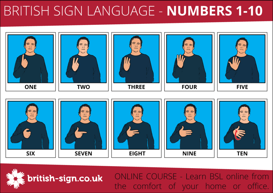 British sign language numbers 110 there are variations