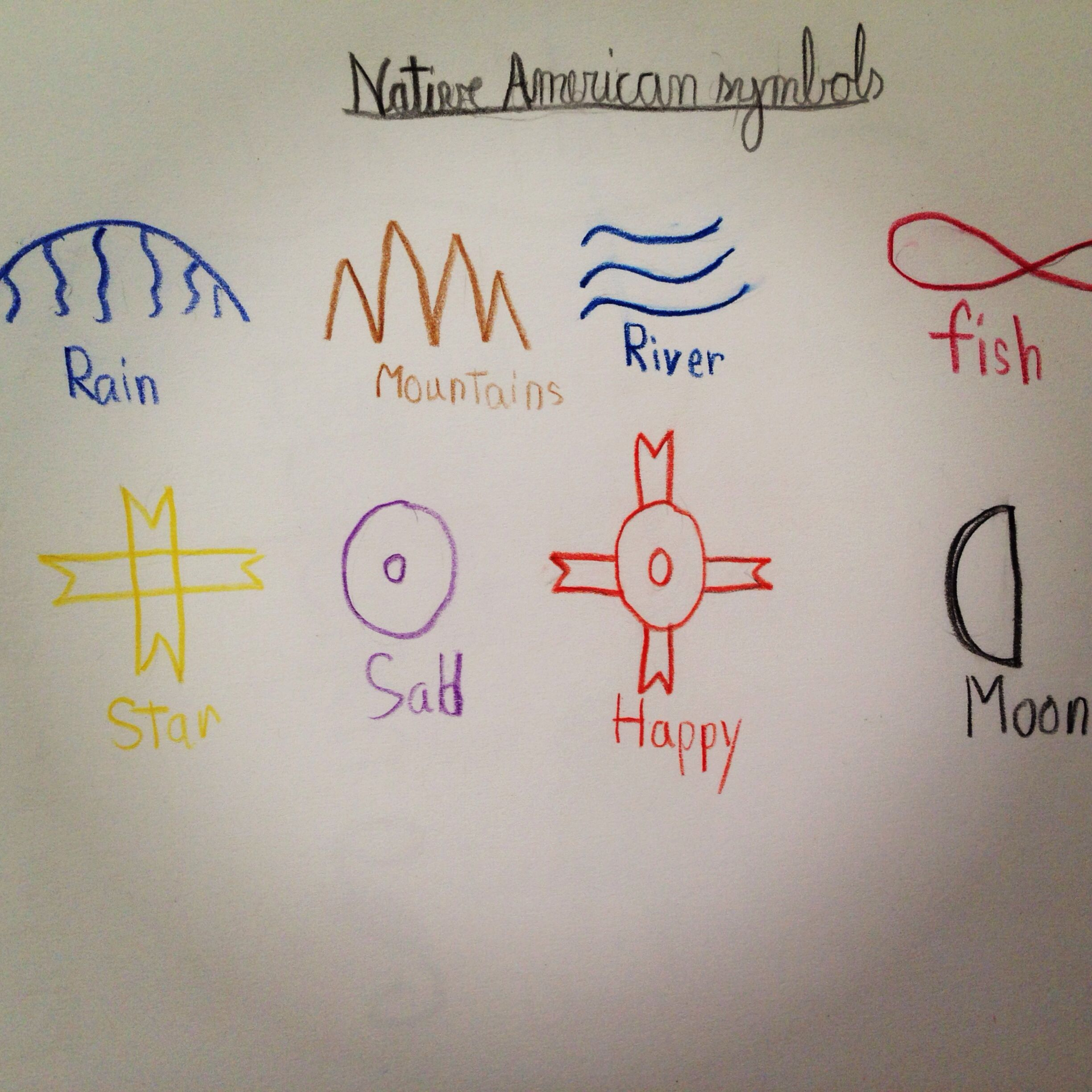 Native American Symbols From Earthschooling Curriculum