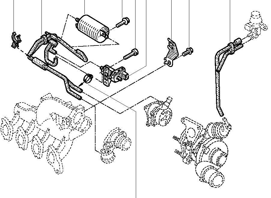 Schéma de dépression Renault Megane II 1.9 DCI 120 ch