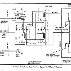 1968 Camaro Wiring Diagram Online Mgb Gt 67 Headlight Harness Schematic 1967