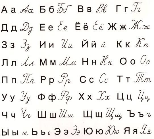 The Russian alphabet (алфавит), with printed capital