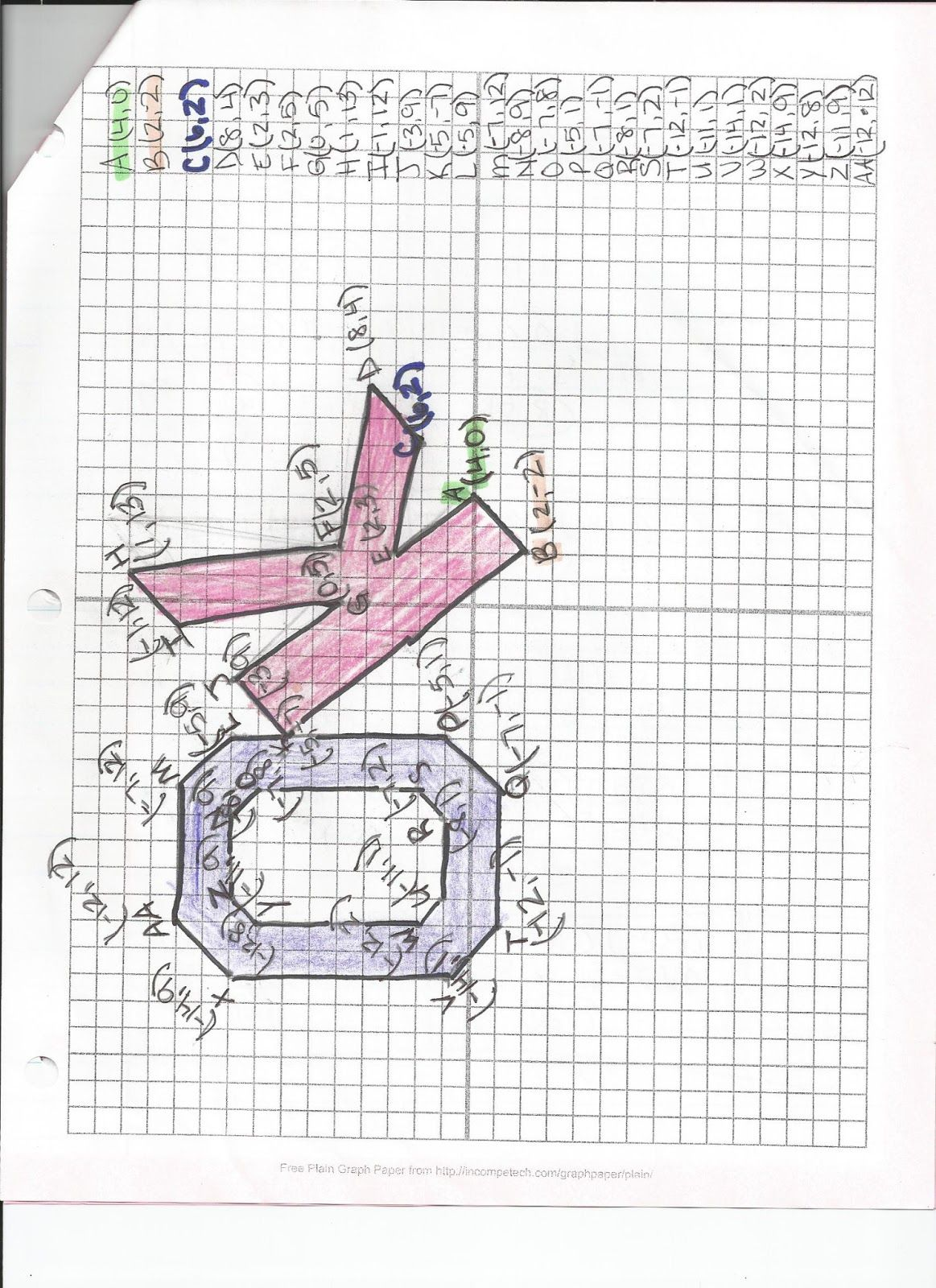 Distance Formula Project