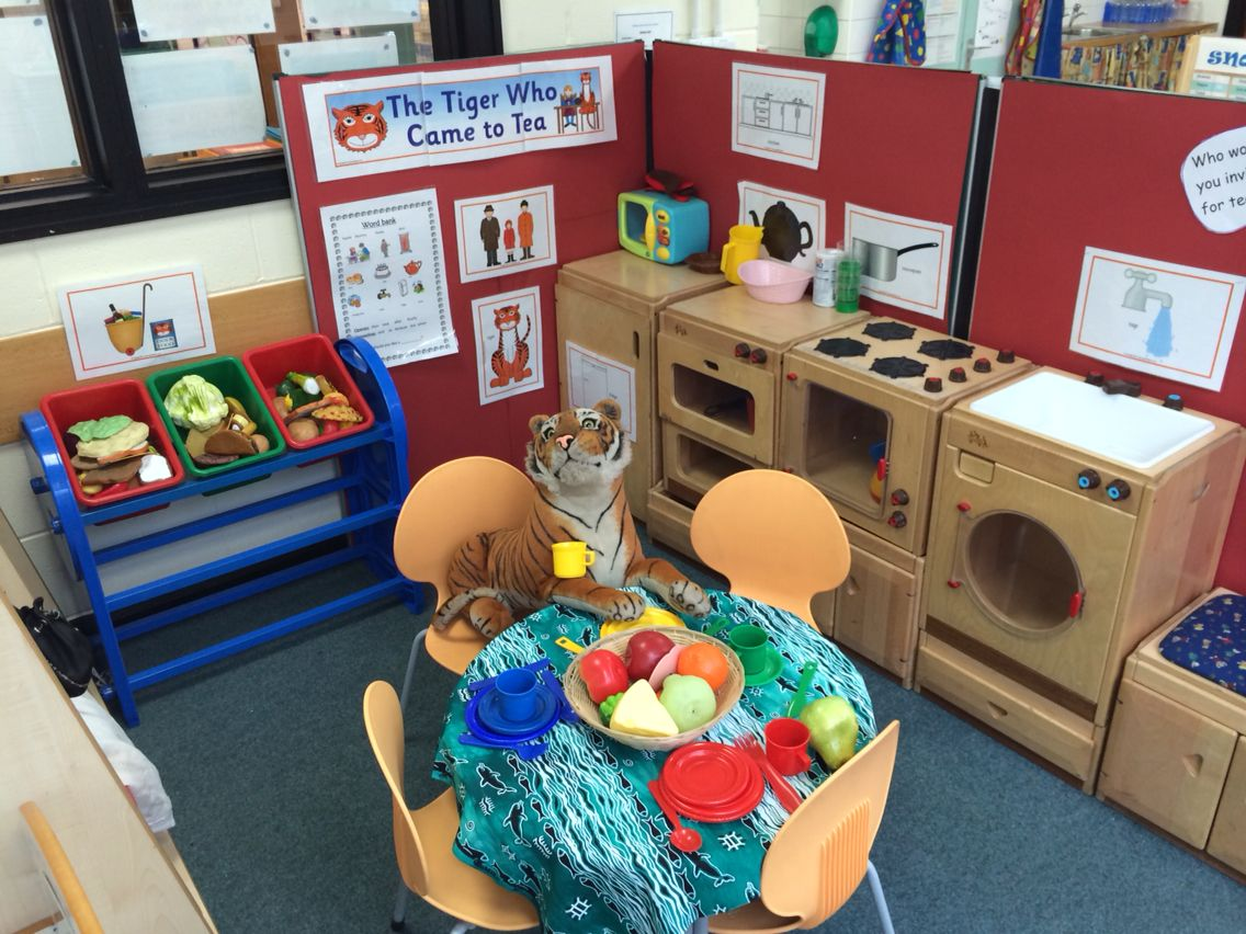 The Tiger Who Came To Tea Year 1 Role Play Area
