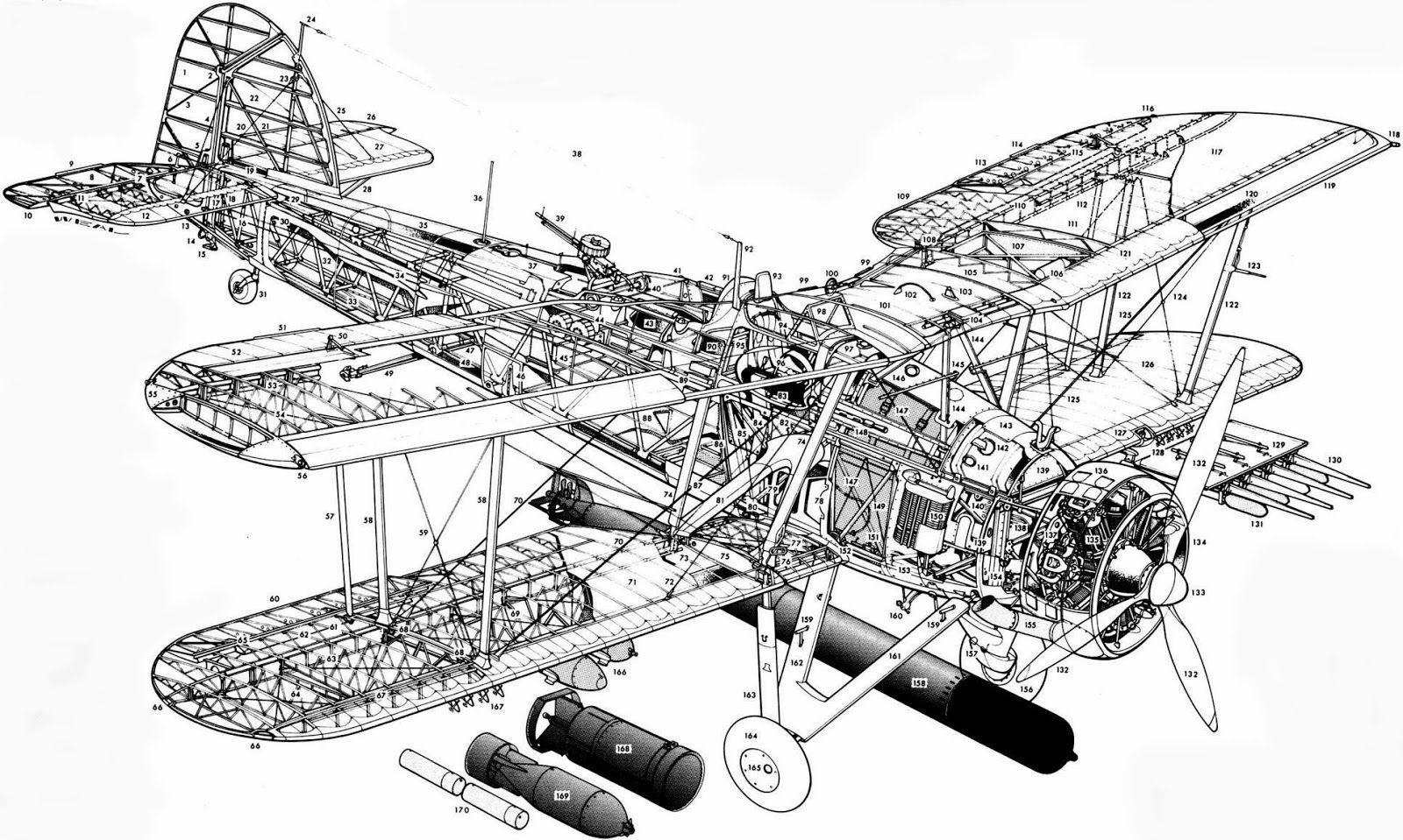 Fairey Swordfish Cutaway