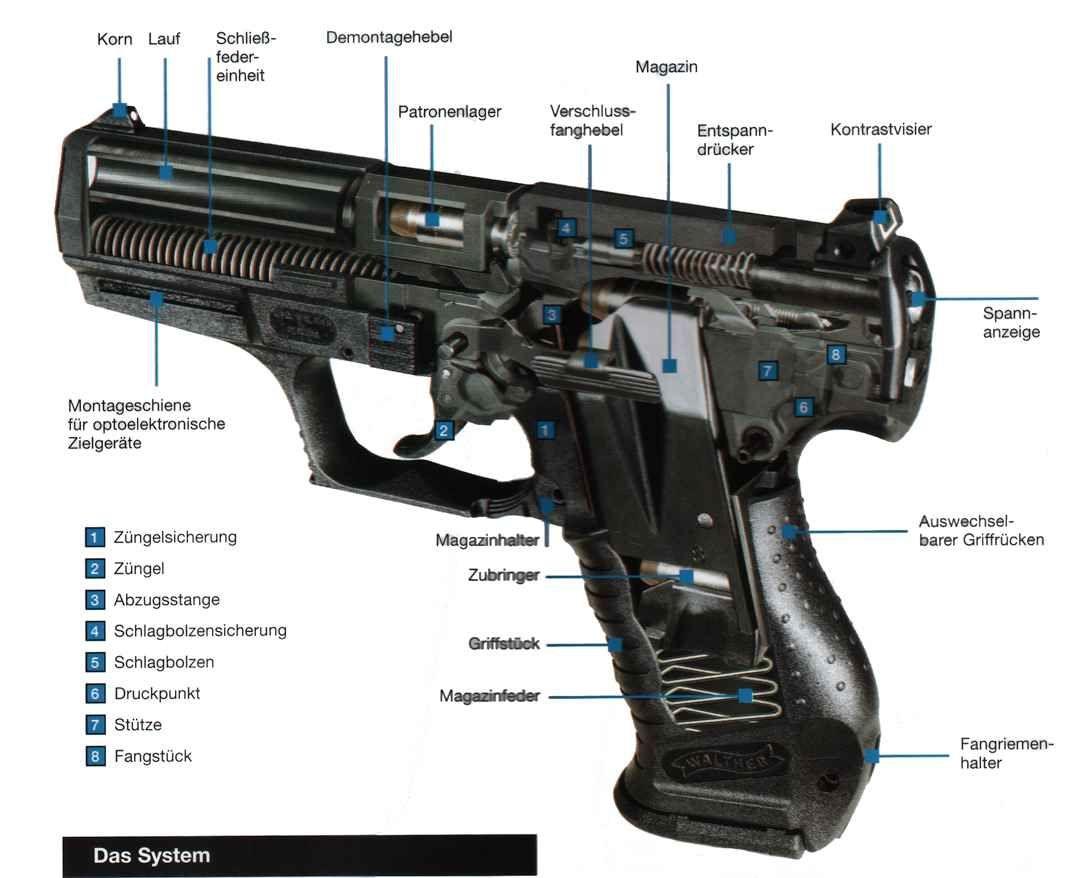generic semi auto handgun parts diagram ford taurus wiring 38 automatic p38 9mm pistol