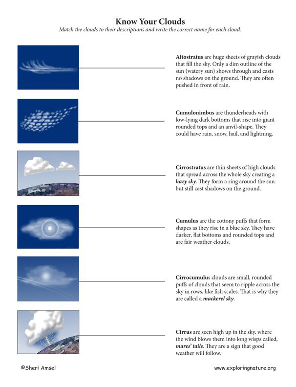 Types Of Clouds Match C1 W23