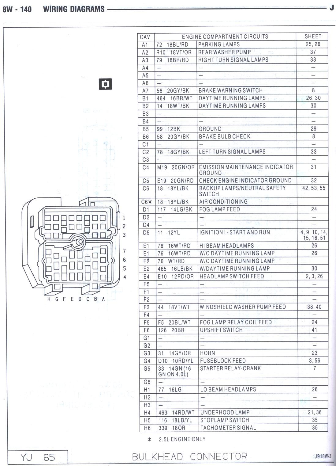 wiring diagram for off road lights jeep house in hindi 87 yj bulkhead
