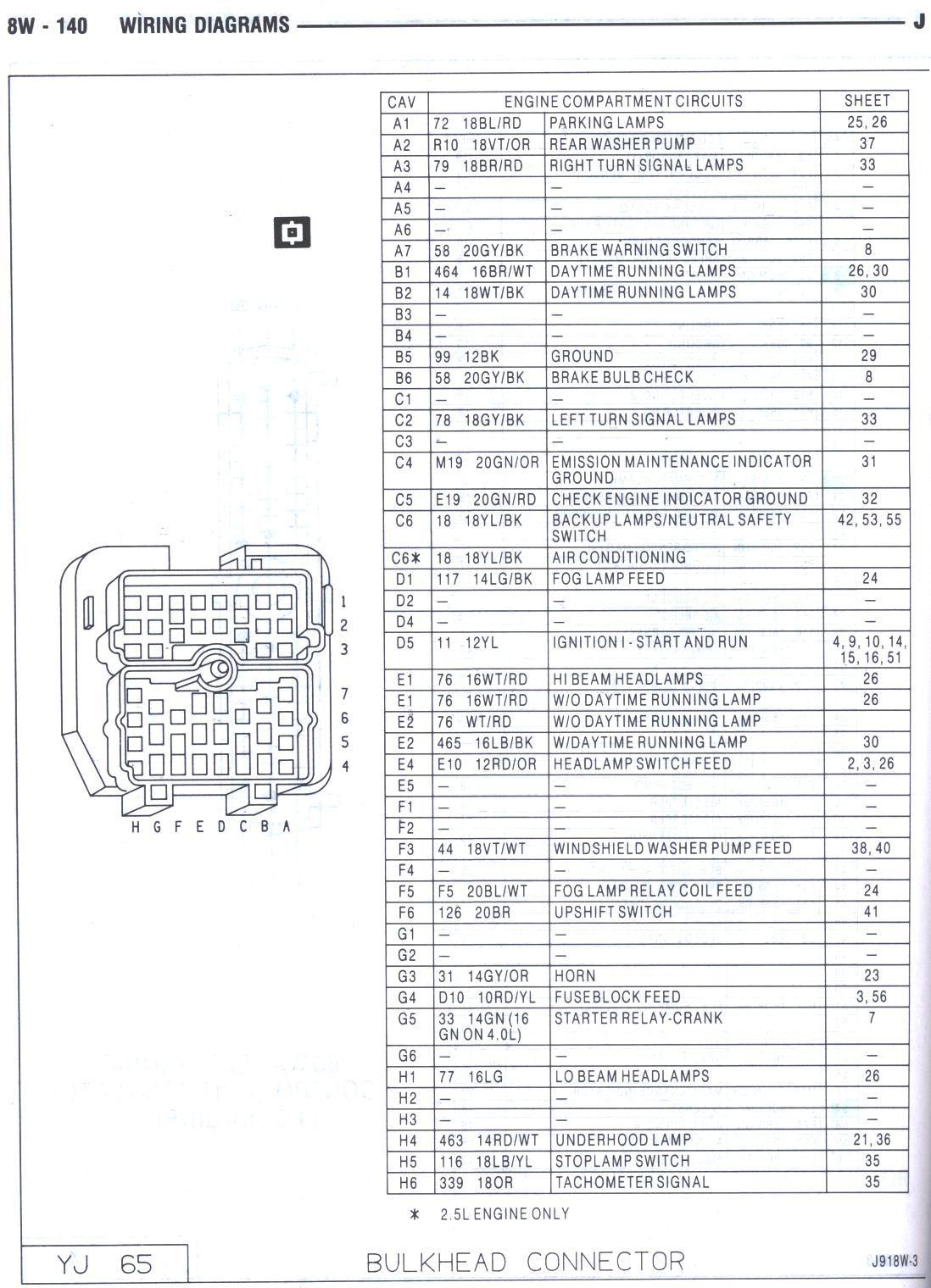 jeep yj wiring diagram yamaha mio soul electrical 87 bulkhead