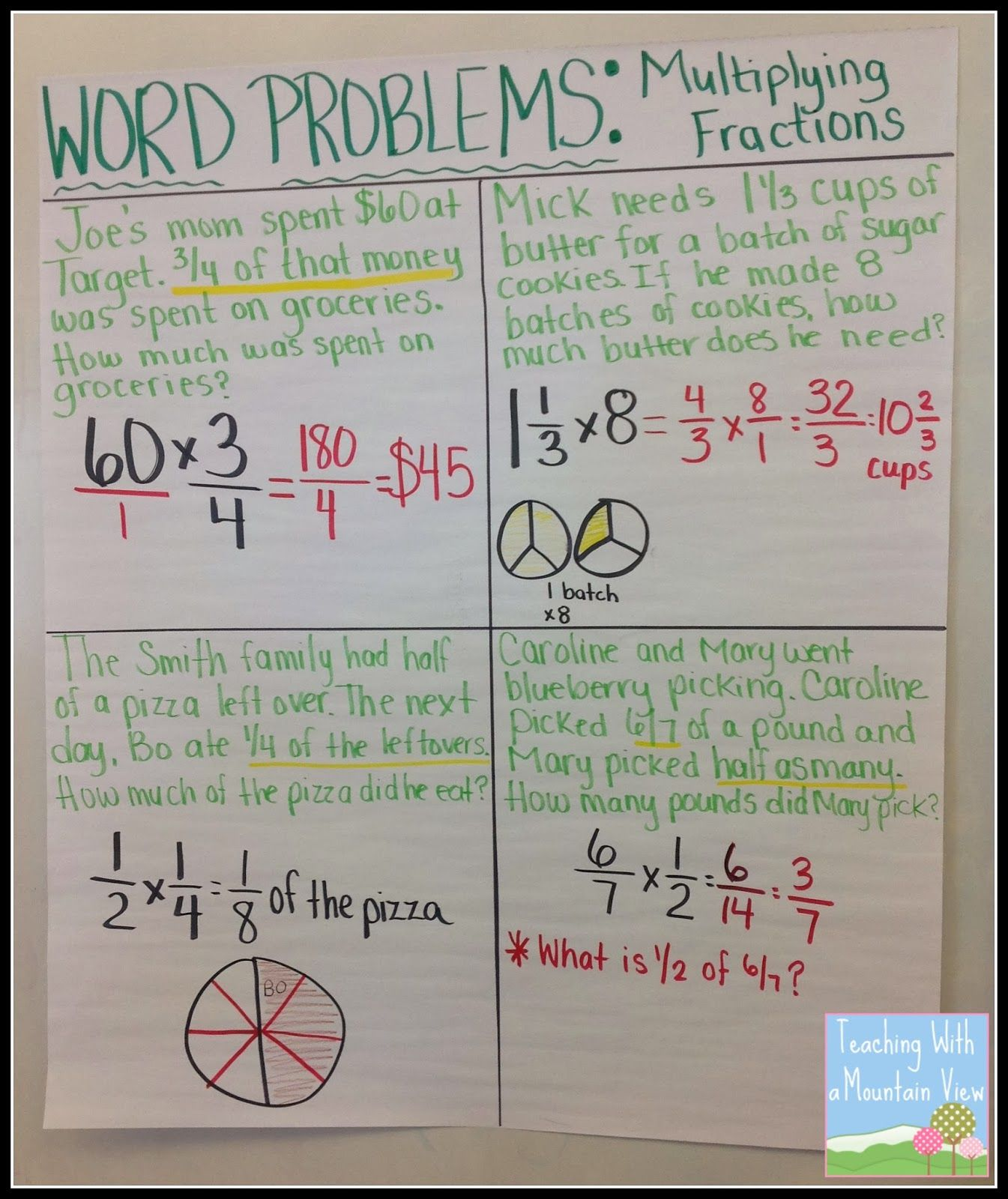 Dividing Fractions Word Problems 6th Grade Common Core