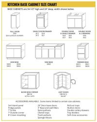 kitchen cabinets sizes standard base cabinet height ...
