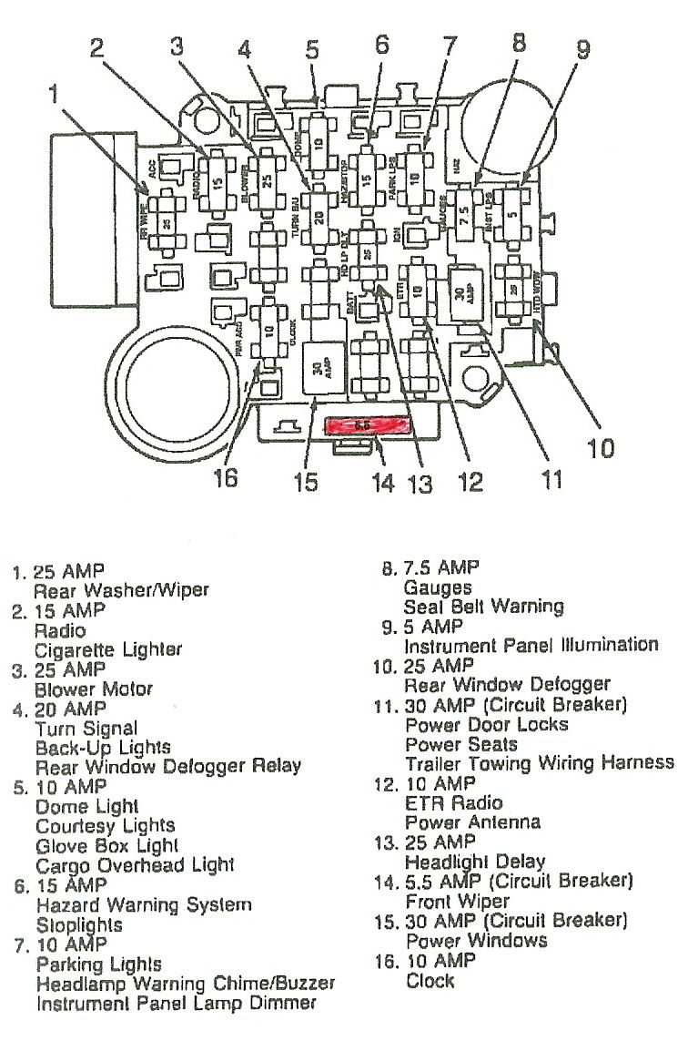 Jeep Fuse Panel Diagram Auto Electrical Wiring Rule Mate 500 Related With