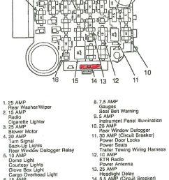 jeep liberty fuse box diagram [ 756 x 1143 Pixel ]