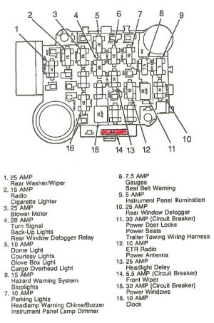 Jeep Liberty Fuse Box Diagram | My jeep liberty