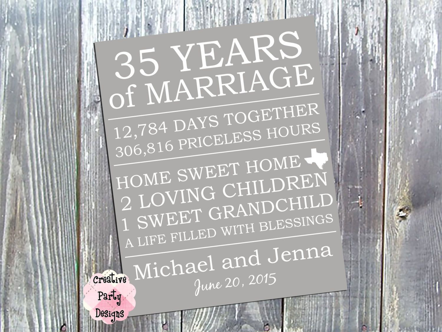 Personalized Anniversary Gift For Parents