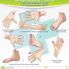 Pressure Points Diagram Massage 2007 Cobalt Ls Stereo Wiring Therapy Acupressure Visual Aids Vector