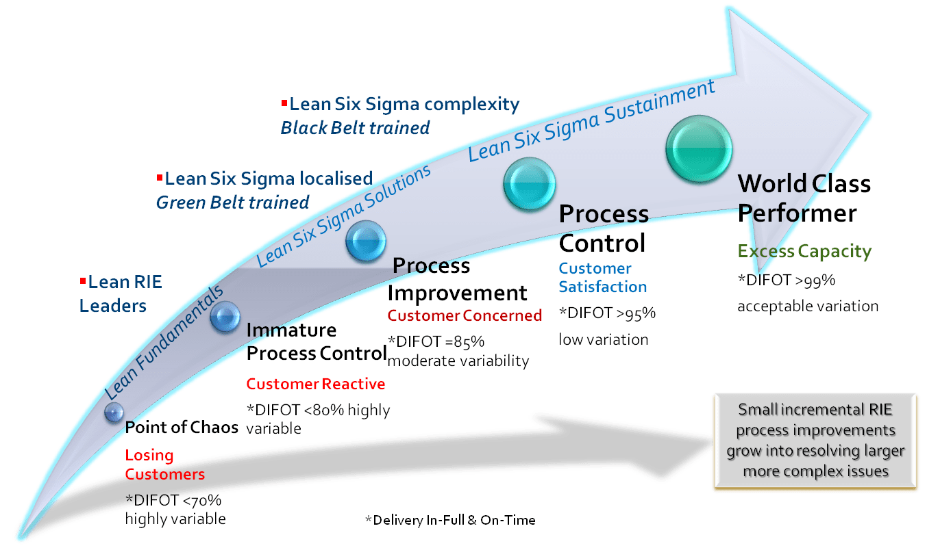 house of quality six sigma diagram the cause and effect 6m wiring diagrams schemes