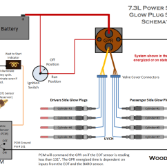2002 7 3 Powerstroke Glow Plug Relay Wiring Diagram Electric Range Oven F250 Ford Detailed1995 Schematic