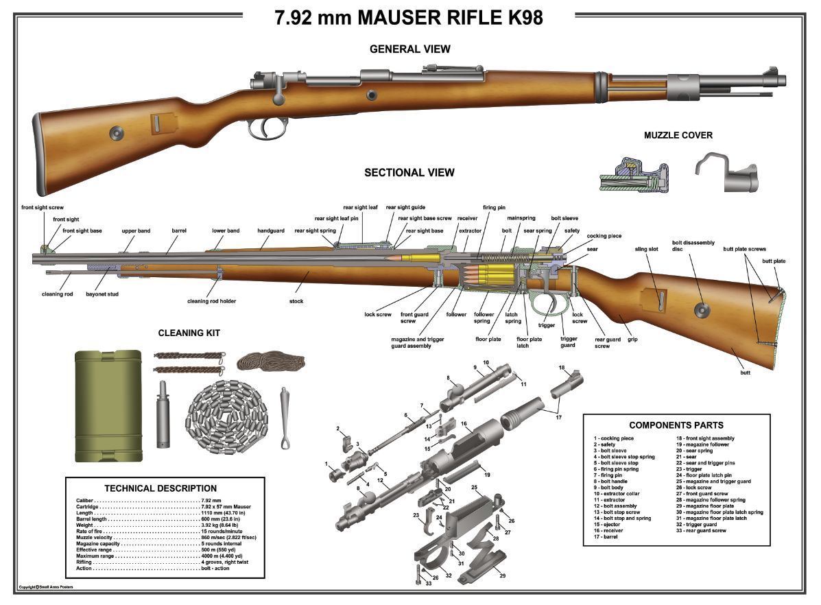 m1 rifle diagram 2007 kia spectra stereo wiring poster 18 quotx24 quot mauser k98 manual exploded parts