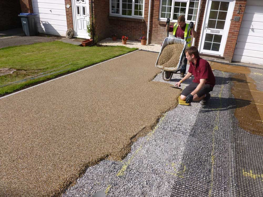 Permeable Driveway Materials Leading Manufacturer Of Resin