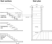 Residential Stair Construction Details #stairs Pinned by ...