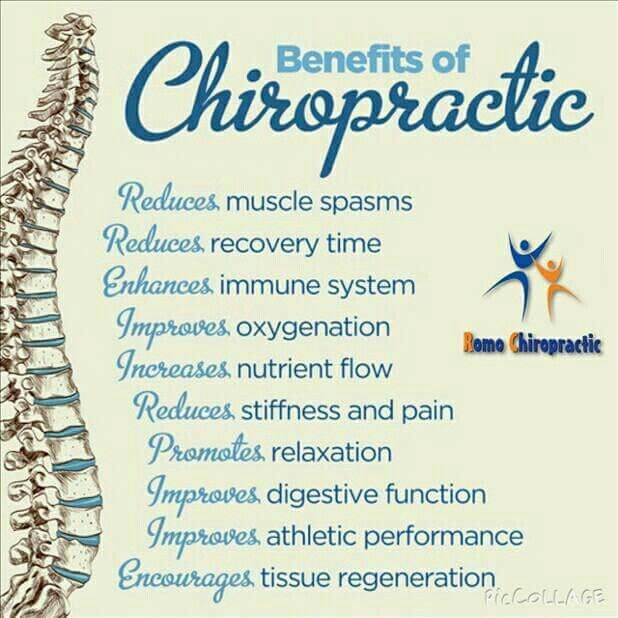 Chiropractic Quotes Day