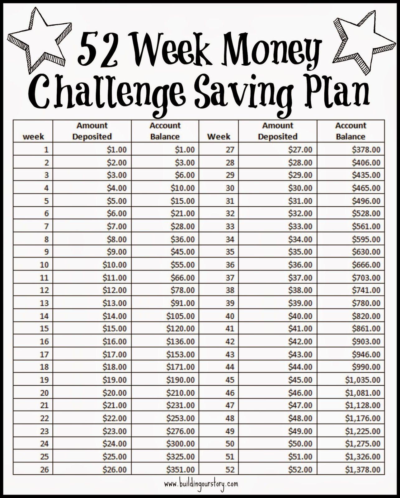 52 Week Money Challenge Saving Plan