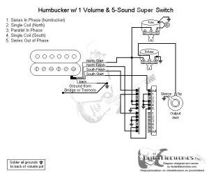 1 Humbucker1 Volume1 Tone5Way Lever Switch | Guitars | LAP STEEL | Pinterest | Guitars