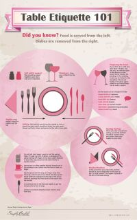 Place Settings & Table Etiquette 101 for your Wedding ...