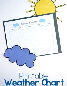 Free printable weather chart also and rh za pinterest