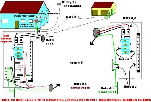 Wiring A Detached Garage WIRING DIAGRAM SCHEMES