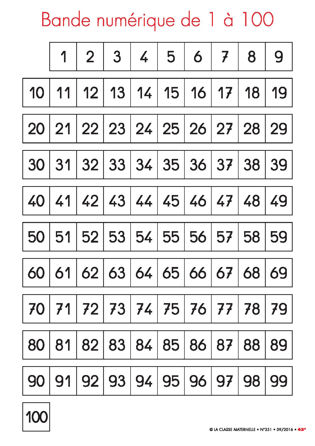 Une Bande Numerique De 0 A 100 Pour Les Eleves