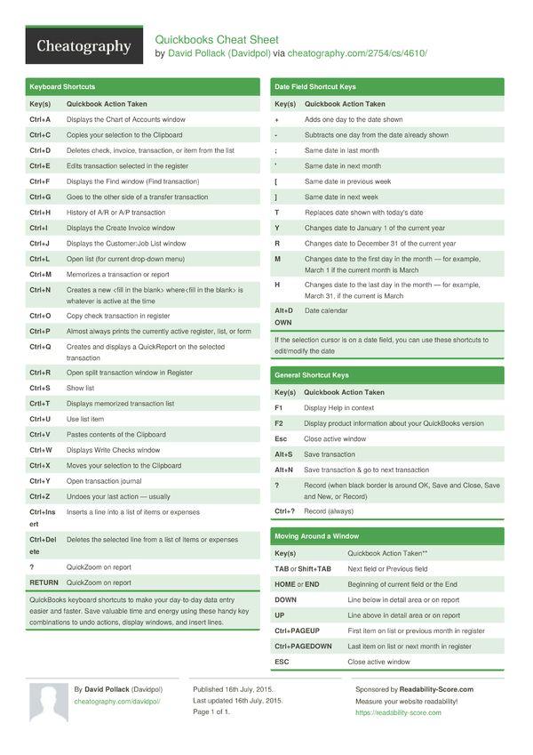 Quickbooks Cheat Sheet from Davidpol Common Shortcut Keys for Data Entry  Party Fun