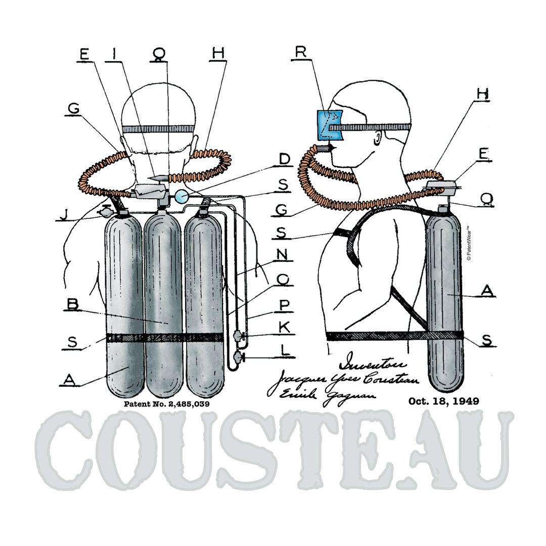 Cousteau Aqualun Original Patent Art Design By Patentwear