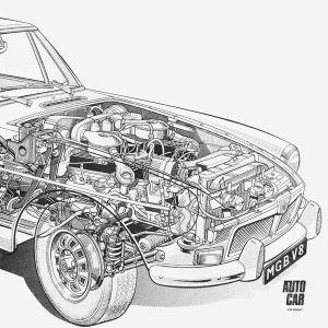 #Engine #V8 | MG B | Pinterest | Engine