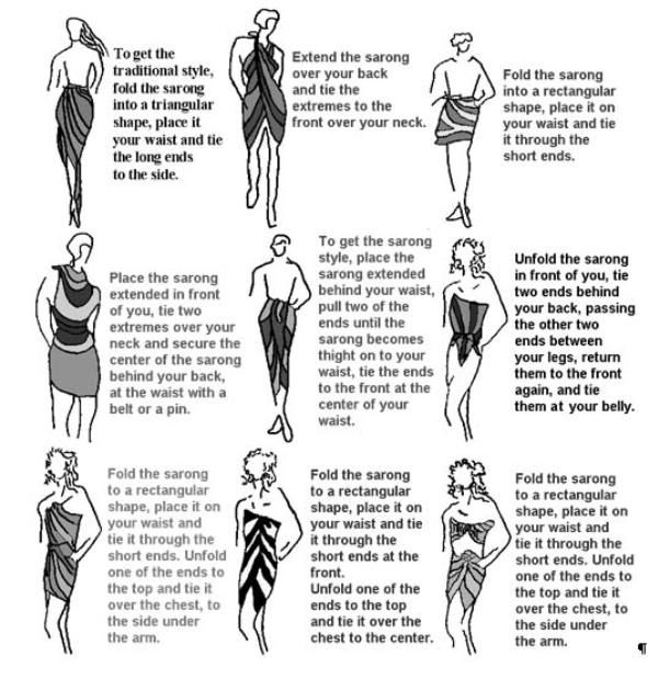 Sarong Tying Instructions / How to tie a sarong ~ IndoMode