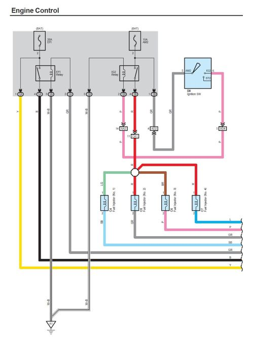 small resolution of 2007 toyota yaris engine wiring diagram my car parts toyota 22r ignition wiring diagram 89 toyota hilux ignition wiring diagram