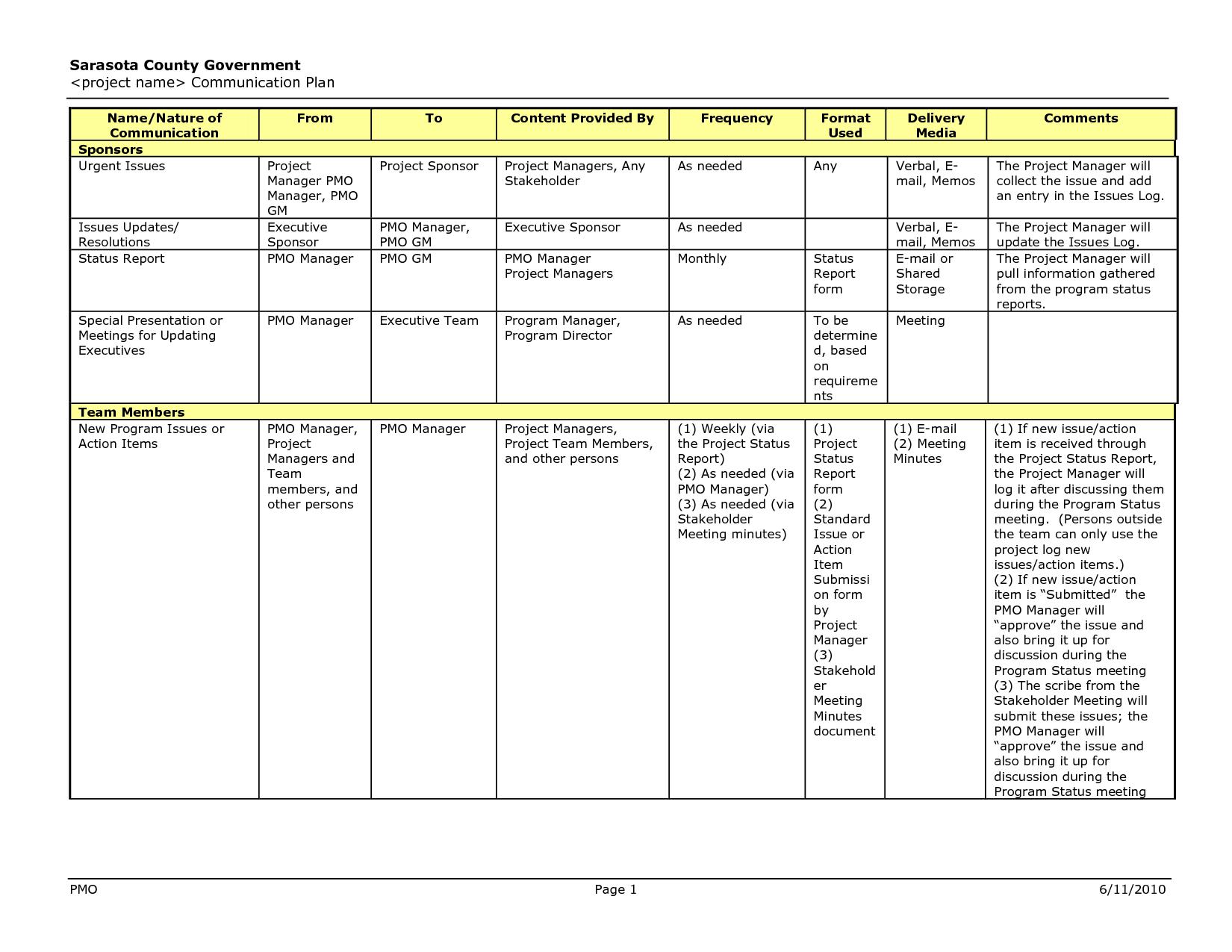 Communication Plan Template