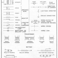 Schematic Wiring Diagram Symbols Land Cruiser Electrical Drawing Legend – Readingrat.net