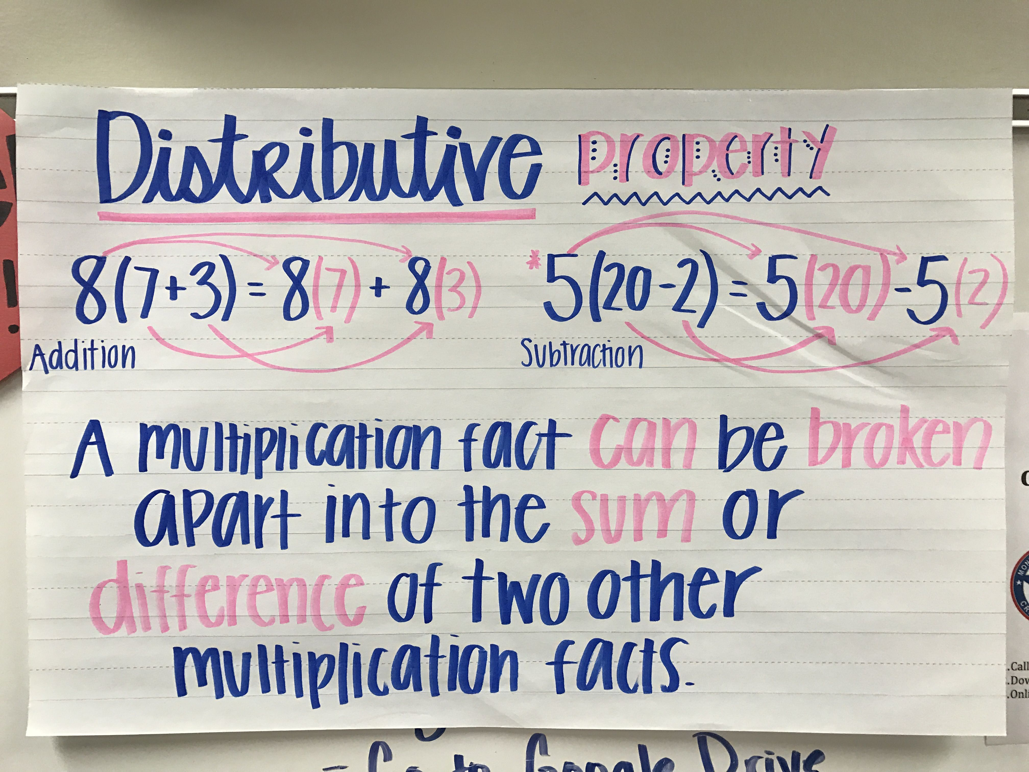 Distributive Property Order Of Operations Sum Difference 6th Grade Math Anchor Charts Math