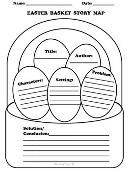 An Easter story map to help students focus on story
