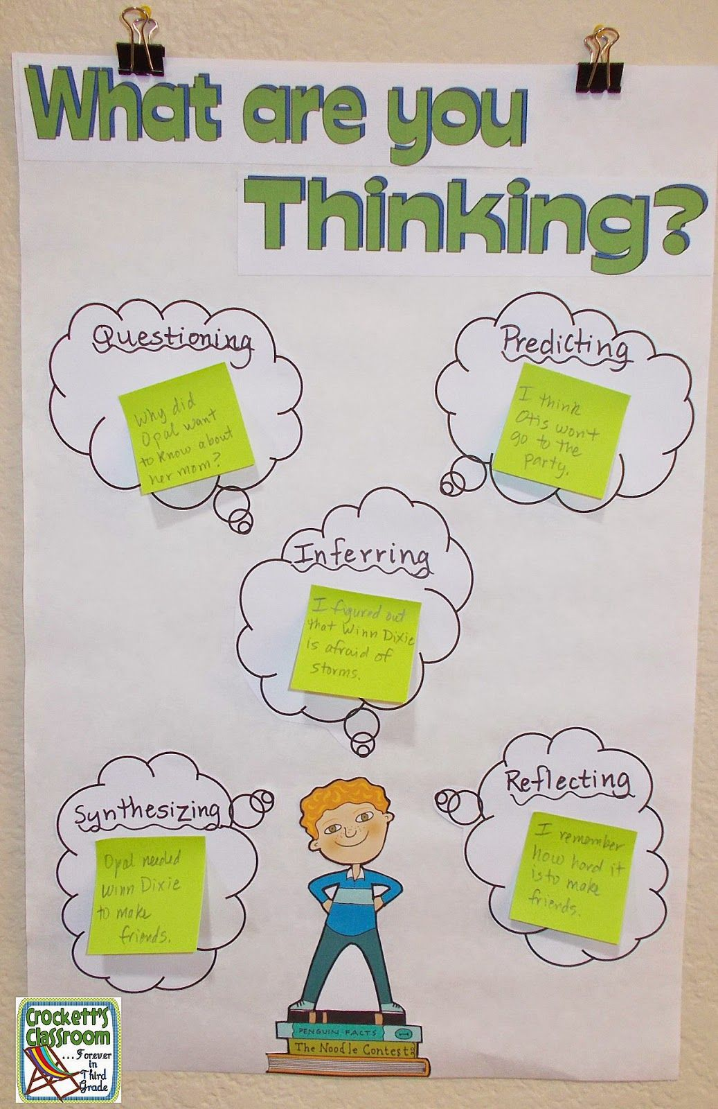 What Are You Thinking Using Sticky Notes On Anchor Charts